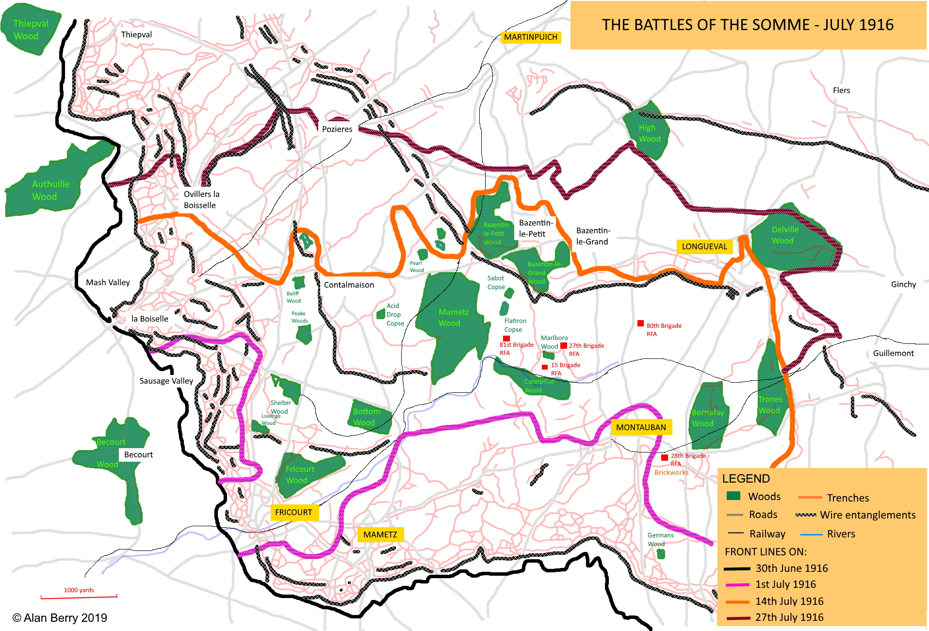 Somme Battlefield overview